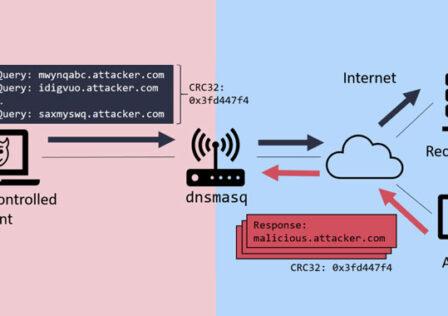 dns-security.jpg