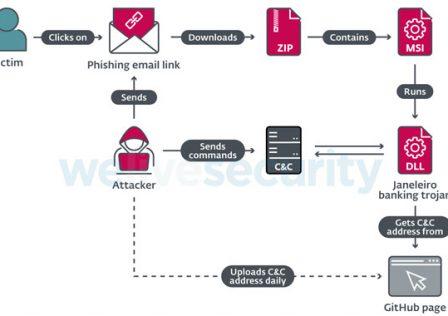 1617827262_hacking.jpg