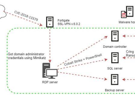 cyberattack.jpg