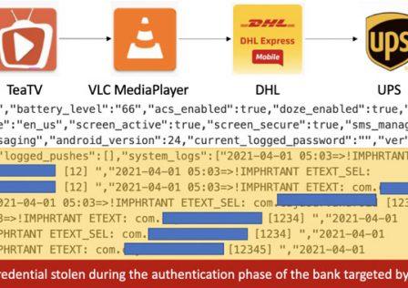 1620730425_hacking.jpg