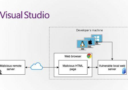 Visual-Studio-Code-extensions.jpg