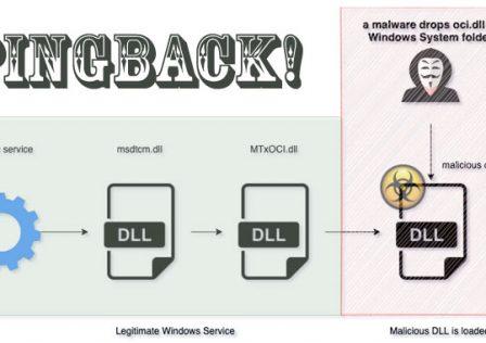 pingback-malware.jpg