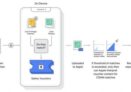 Apple-CSAM-Detection.jpg