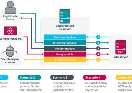 iss-server-hacking.jpg