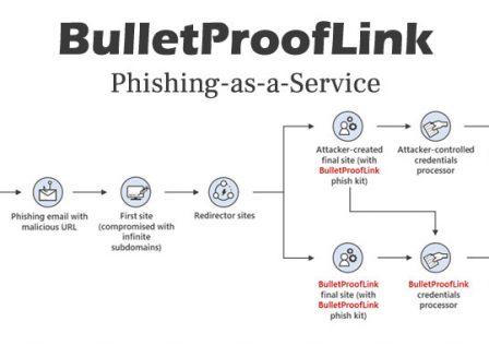 1632318642_phishing.jpg